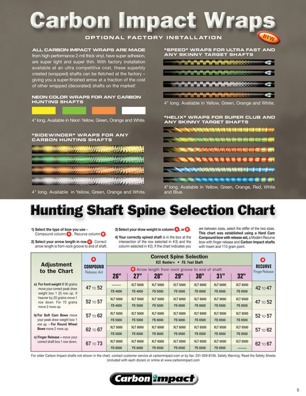 Hunting Shaft Spine Selection Chart Carbon Impact
